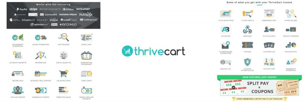 Only-Lifetime-Deals---ThriveCart-Header