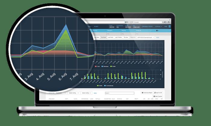 Only Lifetime Deals - TrackingDesk content