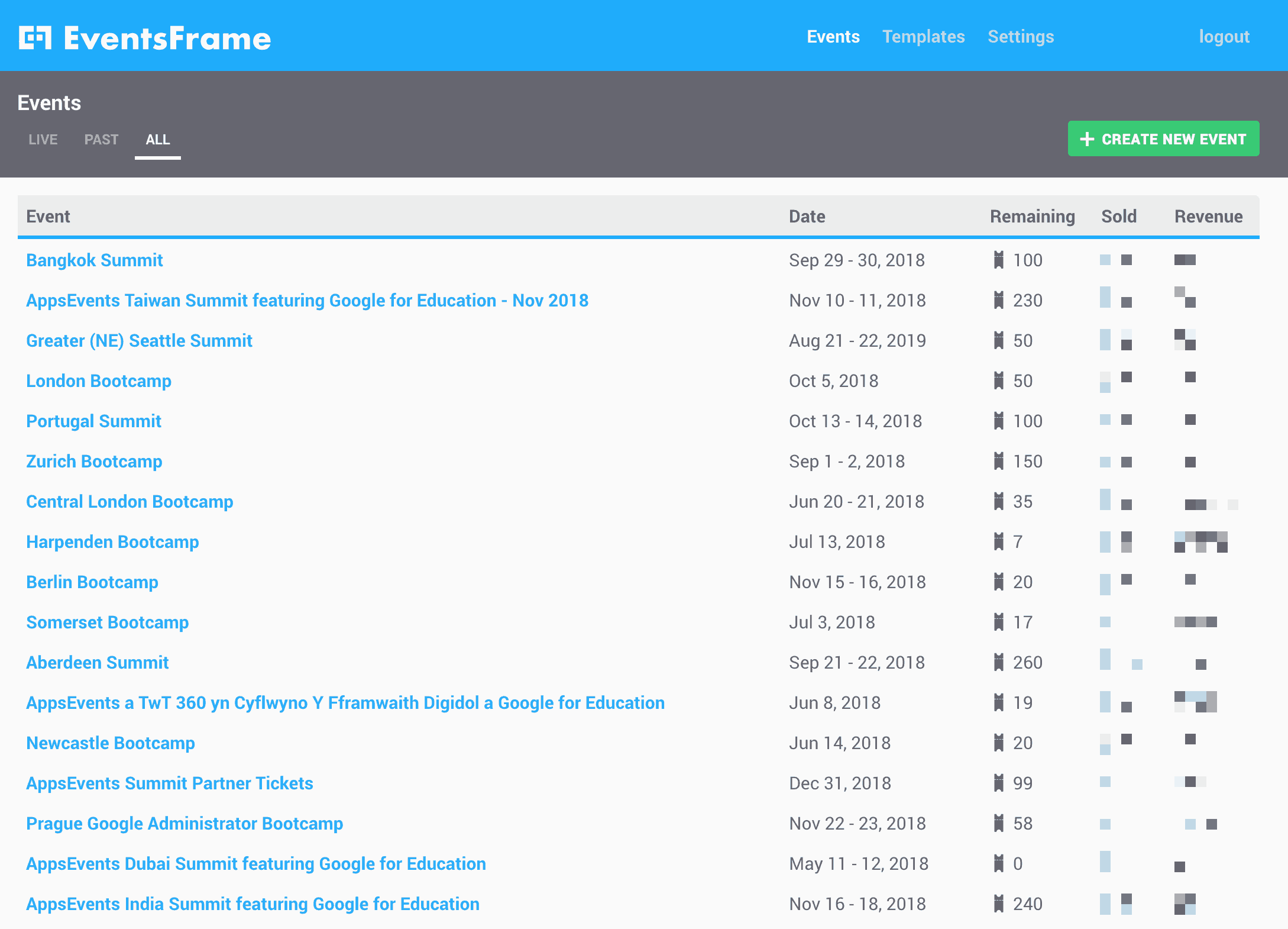 Only Lifetime Deals - EventsFrame content