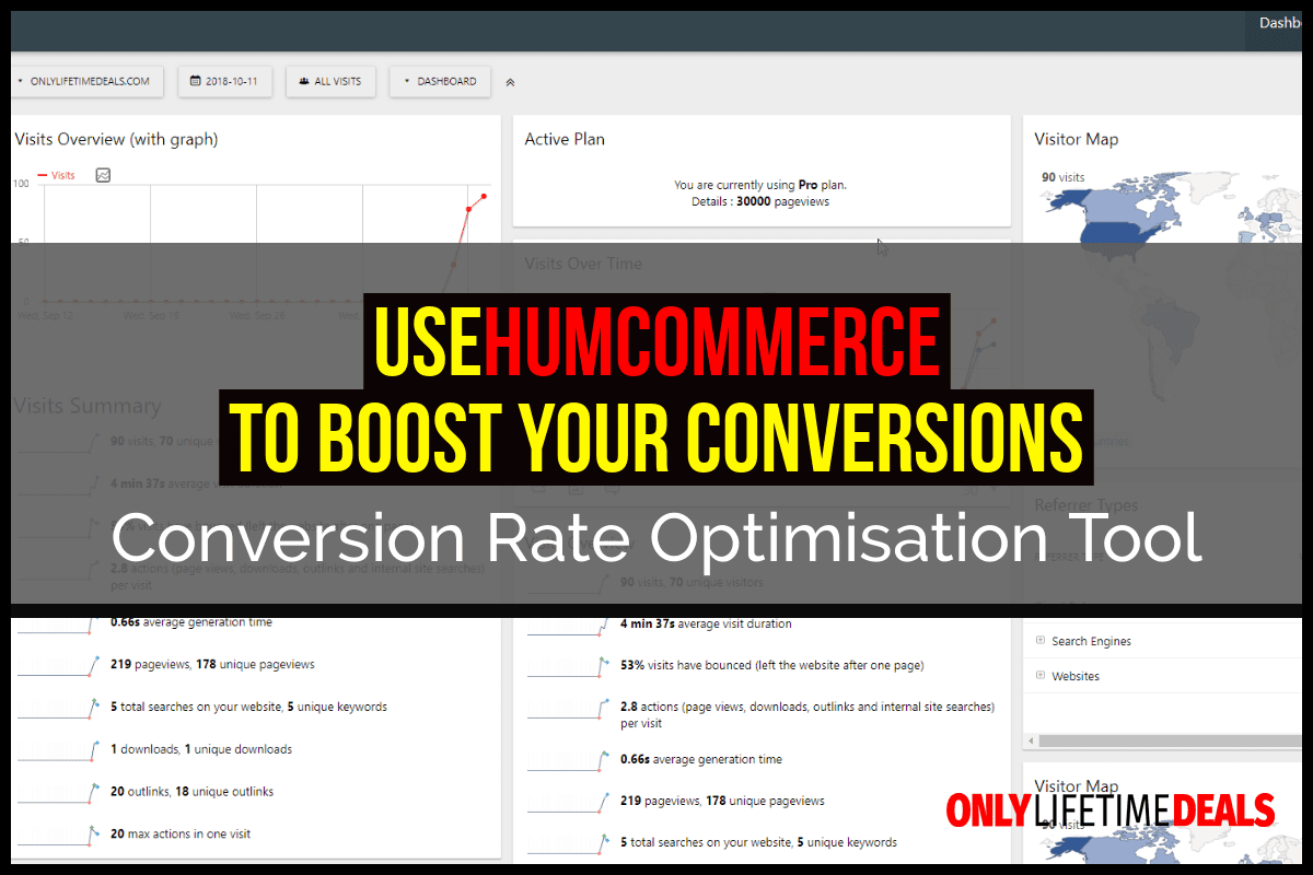 Only Lifetime Deals- HumCommerce Featured 1