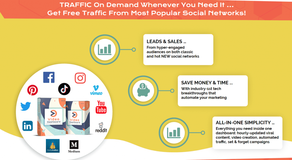 Only Lifetime Deals Lifetime Deal to Video Dashboard content 1