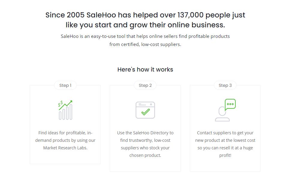 Only Lifetime Deals Lifetime Deal to SaleHoo Directory content 1